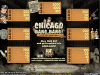 Chicago Bang, Bang! Слот игра от компании Белатра. Правила игры